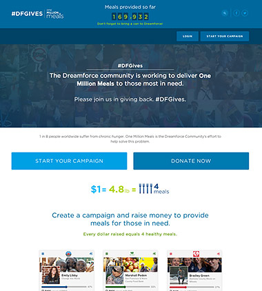 Salesforce.com Foundation thumbnail